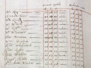 List of householders in St Andrew's Parish (22 April 1638)
